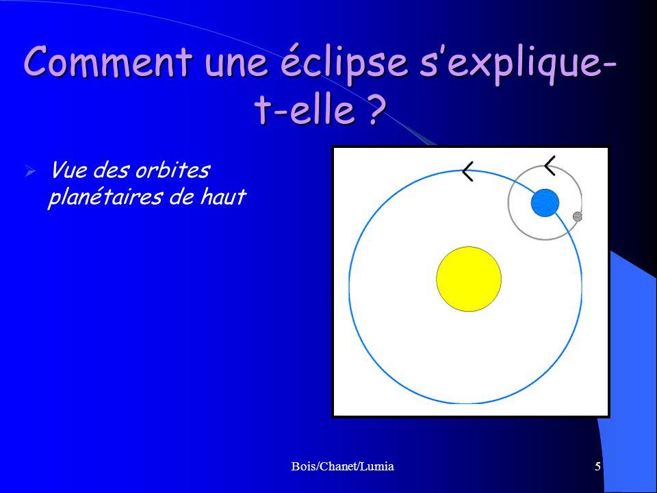 Bois/Chanet/Lumia5 Comment une éclipse sexplique- t-elle ? Vue des orbites planétaires de haut