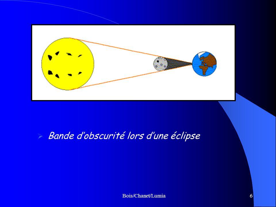 Bois/Chanet/Lumia6 Bande dobscurité lors dune éclipse