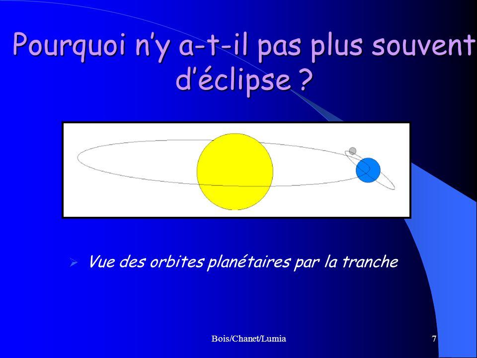 Bois/Chanet/Lumia7 Pourquoi ny a-t-il pas plus souvent déclipse .