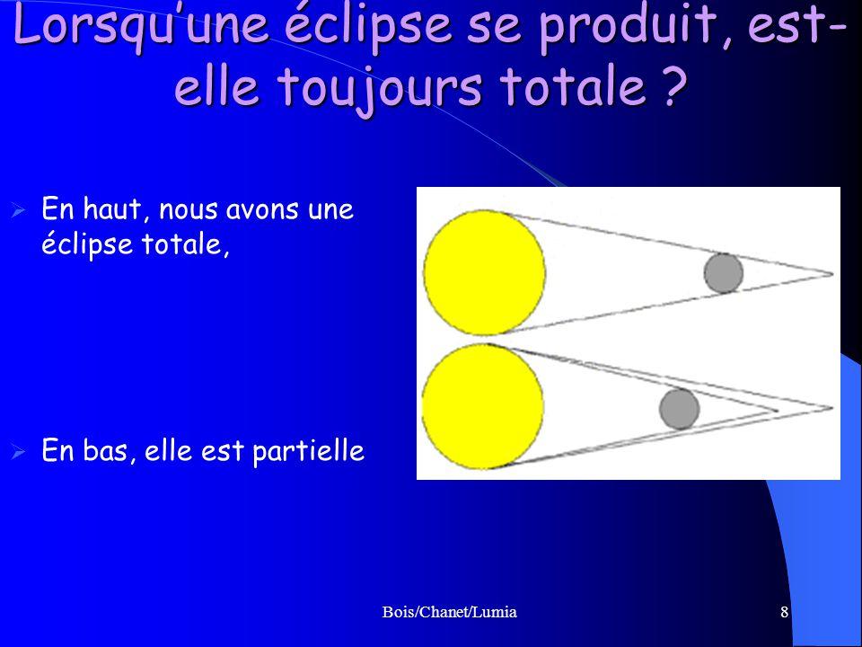 Bois/Chanet/Lumia8 Lorsquune éclipse se produit, est- elle toujours totale .