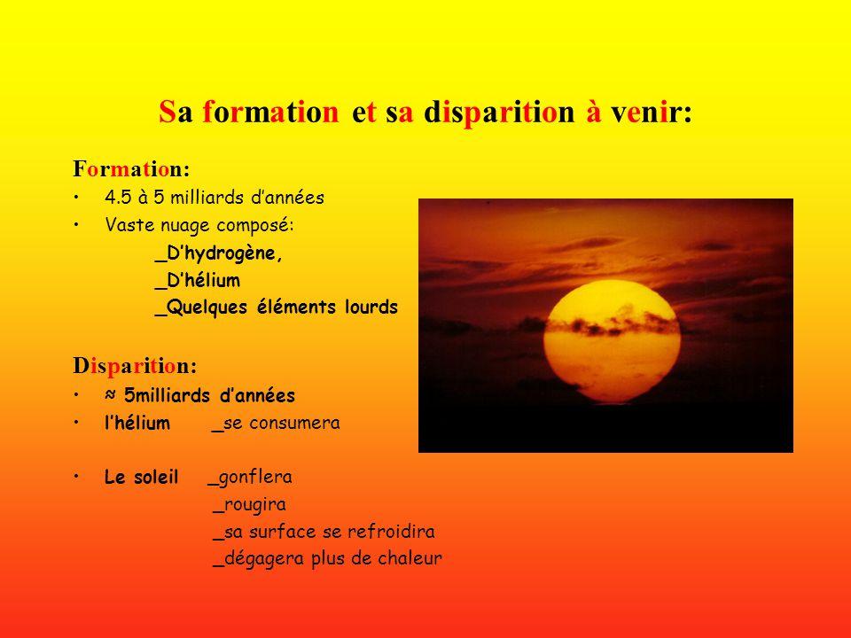 Le soleil Introduction énorme boule de gaz 1 392 000 km de diamètre. 2 milliards de milliards de milliards de tonnes 400 000 milliards de milliards de