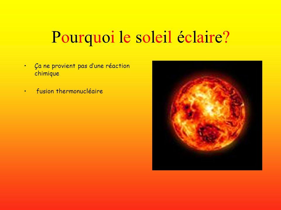 Pourquoi le soleil éclaire? Ça ne provient pas dune réaction chimique fusion thermonucléaire