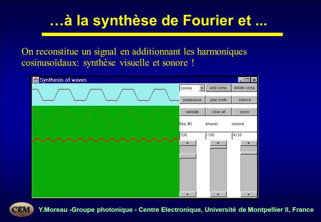 Y.Moreau -Groupe photonique - Centre Electronique, Université de Montpellier II, France …à la synthèse de Fourier et...