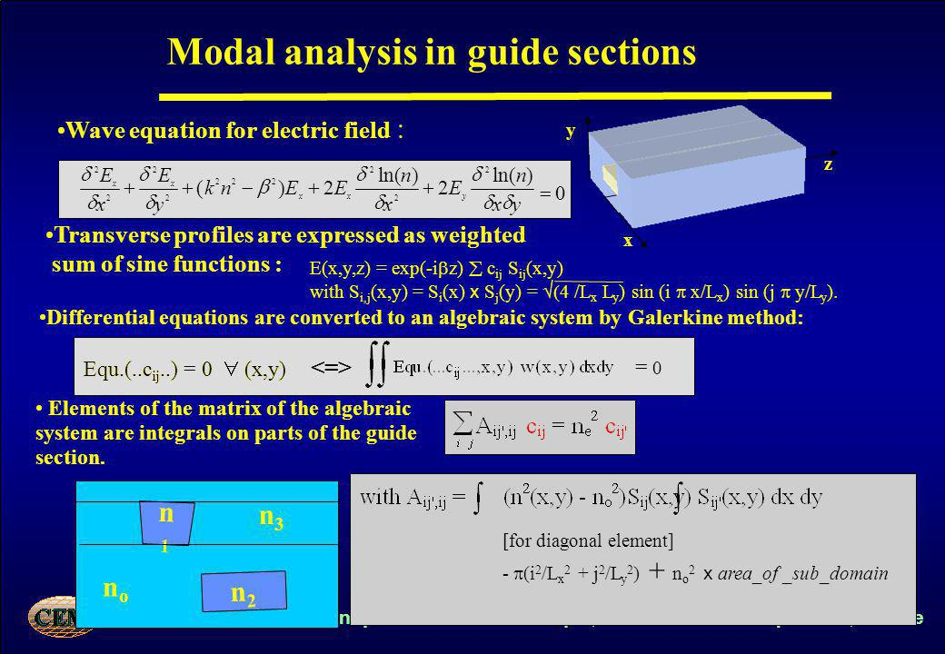 Y.Moreau -Groupe photonique - Centre Electronique, Université de Montpellier II, France Elements of the matrix of the algebraic system are integrals on parts of the guide section.