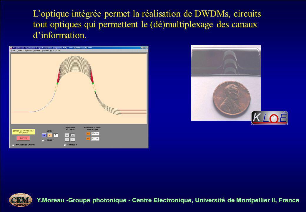 Y.Moreau -Groupe photonique - Centre Electronique, Université de Montpellier II, France Loptique intégrée permet la réalisation de DWDMs, circuits tout optiques qui permettent le (dé)multiplexage des canaux dinformation.