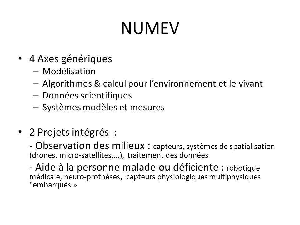 NUMEV 4 Axes génériques – Modélisation – Algorithmes & calcul pour lenvironnement et le vivant – Données scientifiques – Systèmes modèles et mesures 2