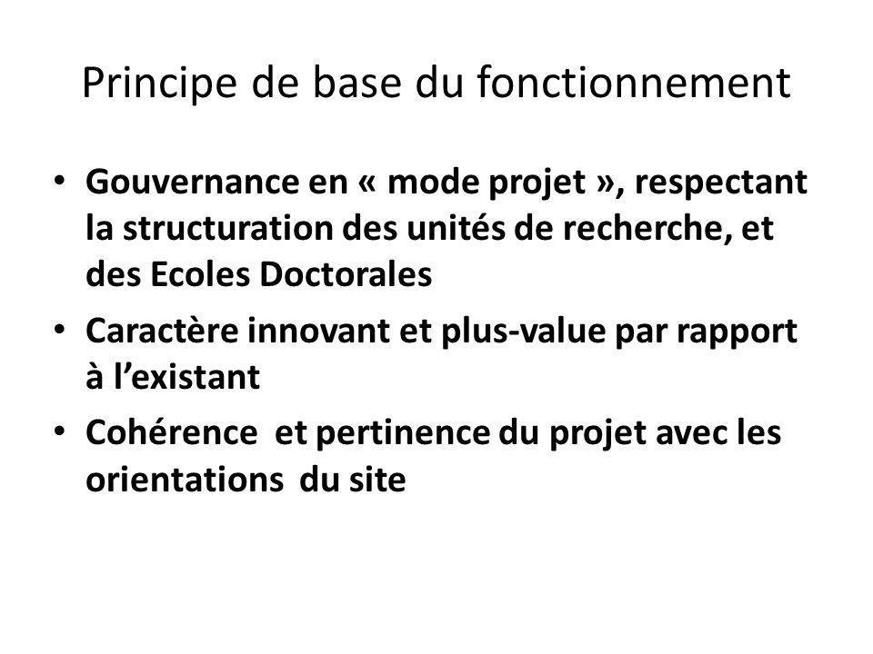 Principe de base du fonctionnement Gouvernance en « mode projet », respectant la structuration des unités de recherche, et des Ecoles Doctorales Carac