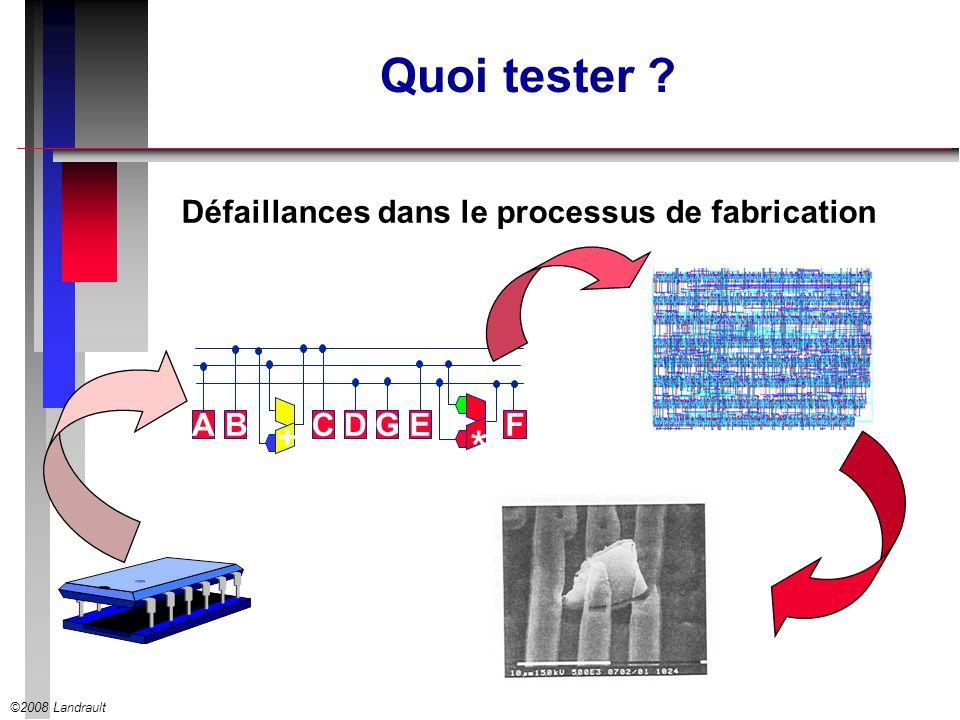 ©2008 Landrault Quoi tester ? ABCDGEF + * Défaillances dans le processus de fabrication