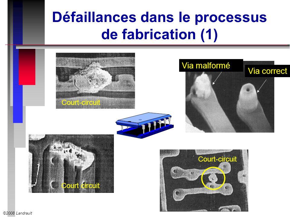 ©2008 Landrault Défaillances dans le processus de fabrication (1) Court-circuit Via correct Via malformé Court-circuit Court circuit