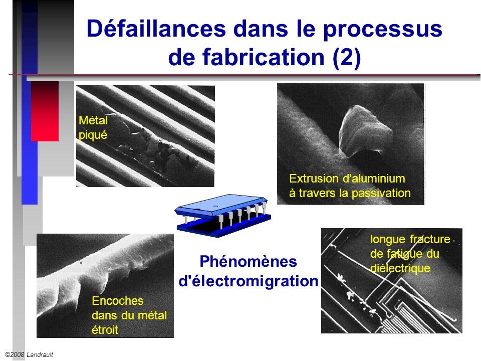 ©2008 Landrault Défaillances dans le processus de fabrication (2) Encoches dans du métal étroit Métal piqué Extrusion d aluminium à travers la passivation longue fracture de fatigue du diélectrique Phénomènes d électromigration