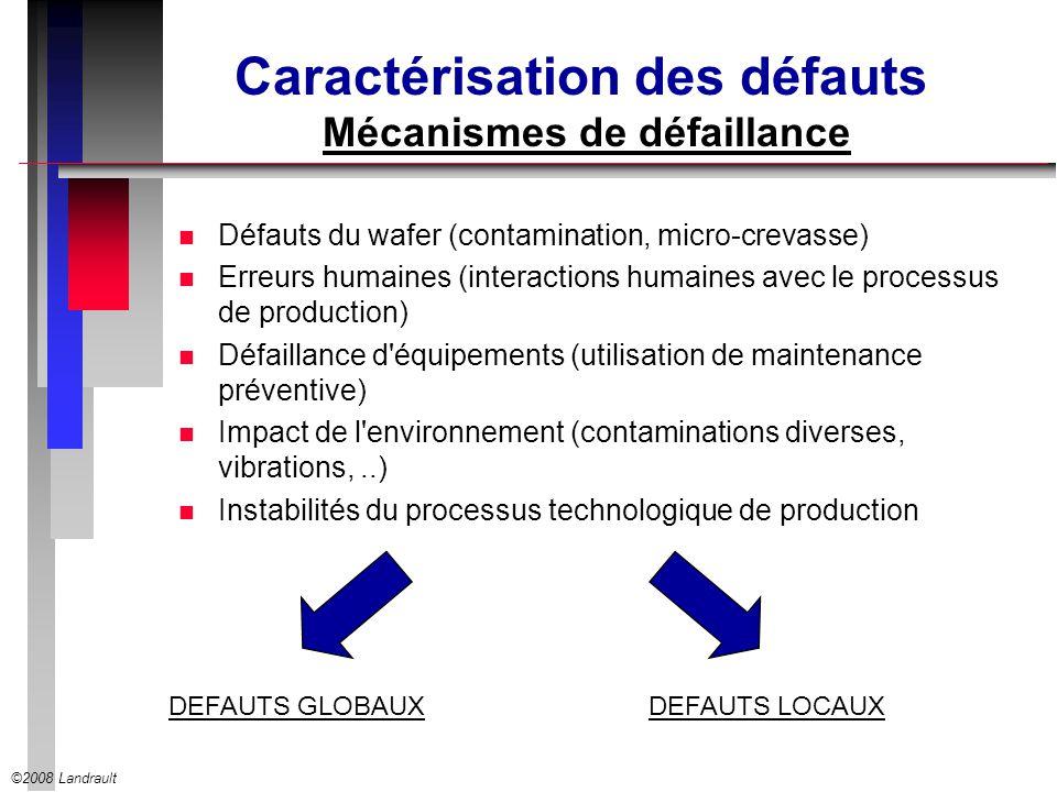 ©2008 Landrault Caractérisation des défauts Mécanismes de défaillance n Défauts du wafer (contamination, micro-crevasse) n Erreurs humaines (interacti
