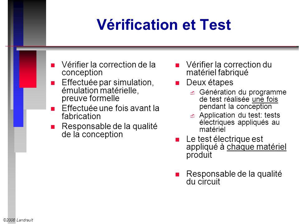 ©2008 Landrault Vérification et Test n Vérifier la correction de la conception n Effectuée par simulation, émulation matérielle, preuve formelle n Eff