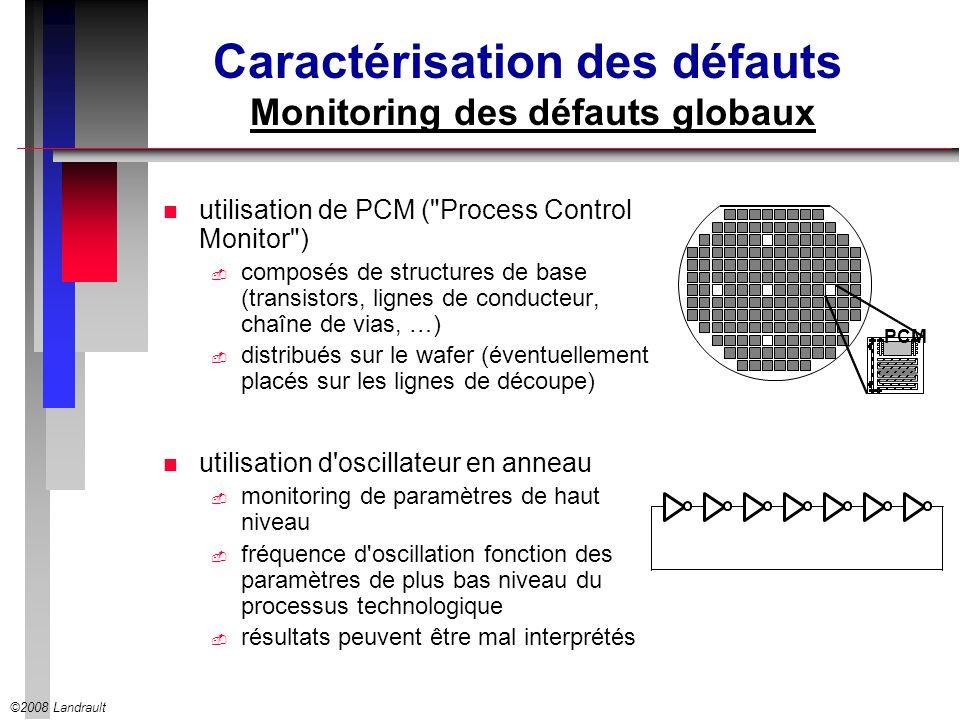 ©2008 Landrault Caractérisation des défauts Monitoring des défauts globaux n utilisation de PCM (