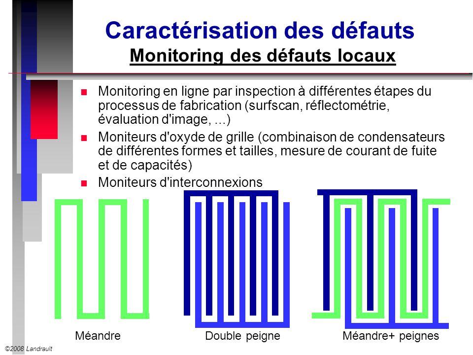 ©2008 Landrault Caractérisation des défauts Monitoring des défauts locaux n Monitoring en ligne par inspection à différentes étapes du processus de fa
