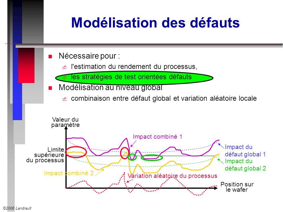 ©2008 Landrault Modélisation des défauts n Nécessaire pour : l'estimation du rendement du processus, les stratégies de test orientées défauts n Modéli