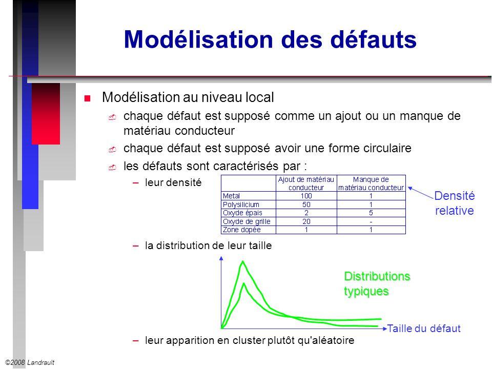 ©2008 Landrault Modélisation des défauts n Modélisation au niveau local chaque défaut est supposé comme un ajout ou un manque de matériau conducteur c