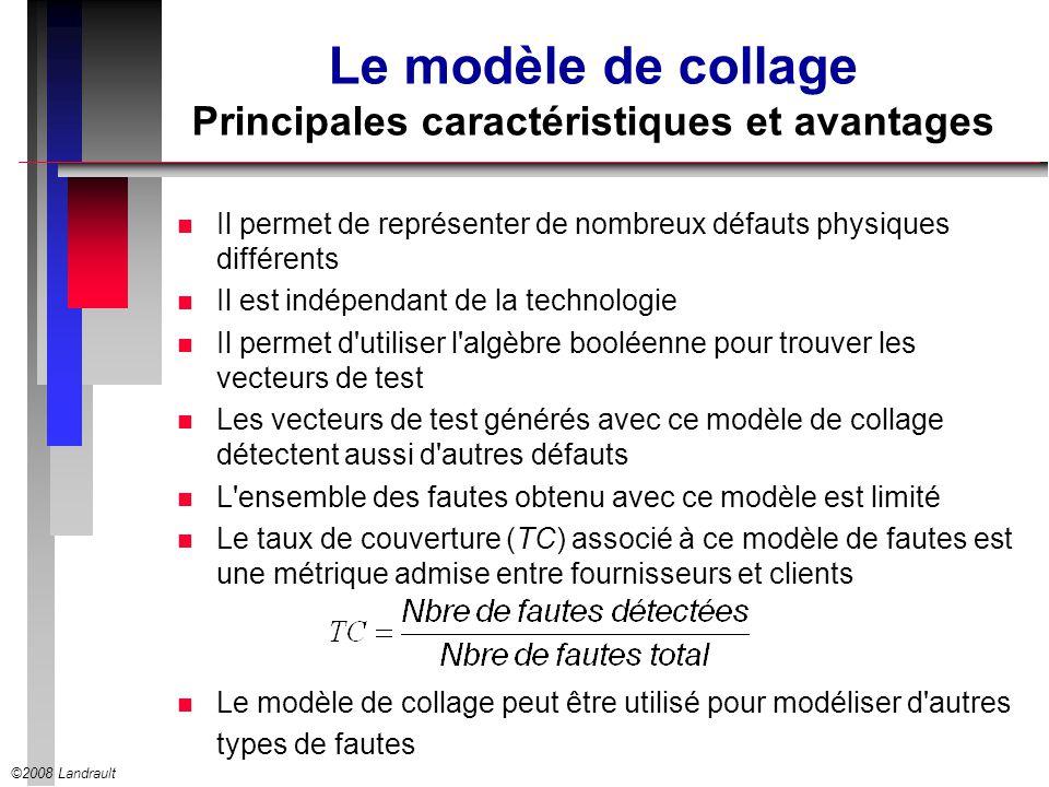©2008 Landrault Le modèle de collage Principales caractéristiques et avantages n Il permet de représenter de nombreux défauts physiques différents n I