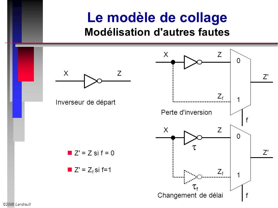 ©2008 Landrault Le modèle de collage Modélisation d autres fautes XZ XZ 0 1 Z f Z = Z si f = 0 Z = Z f si f=1 ZfZf Perte d inversion XZ 0 1 Z f ZfZf Changement de délai f Inverseur de départ