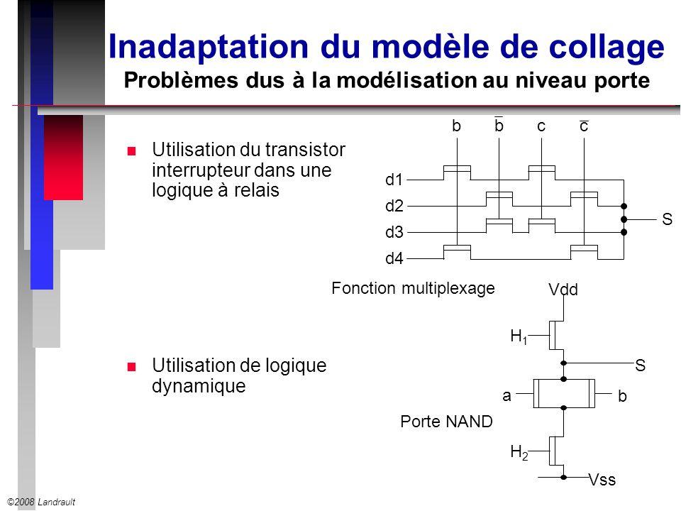 ©2008 Landrault Inadaptation du modèle de collage Problèmes dus à la modélisation au niveau porte S bbcc d1 d2 d3 d4 Vss a b Vdd S n Utilisation du transistor interrupteur dans une logique à relais n Utilisation de logique dynamique Fonction multiplexage Porte NAND H1H1 H2H2