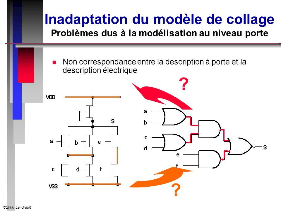 ©2008 Landrault Inadaptation du modèle de collage Problèmes dus à la modélisation au niveau porte n Non correspondance entre la description à porte et la description électrique .
