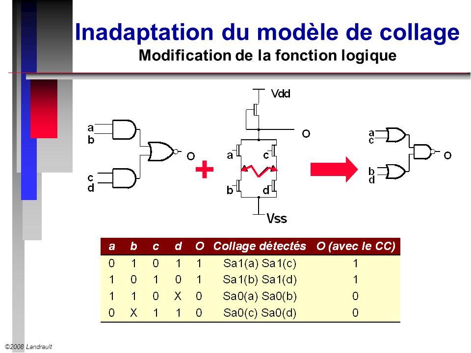©2008 Landrault Inadaptation du modèle de collage Modification de la fonction logique +