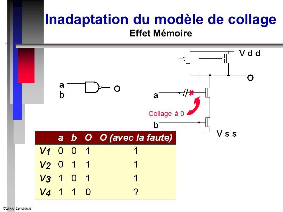 ©2008 Landrault Inadaptation du modèle de collage Effet Mémoire Collage à 0
