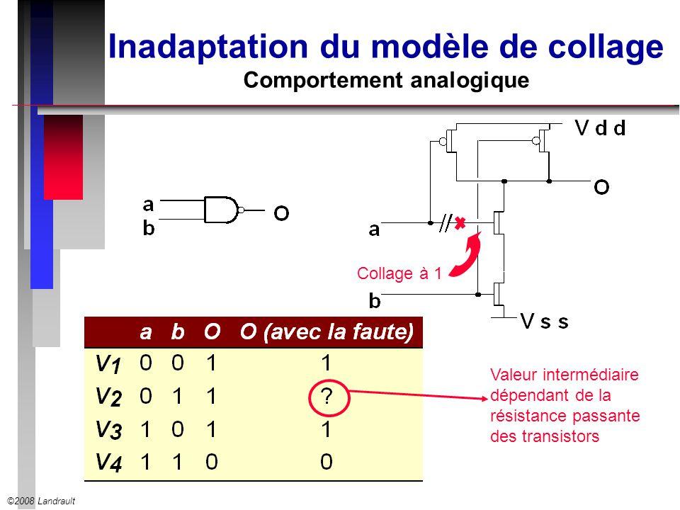©2008 Landrault Inadaptation du modèle de collage Comportement analogique Collage à 1 Valeur intermédiaire dépendant de la résistance passante des transistors
