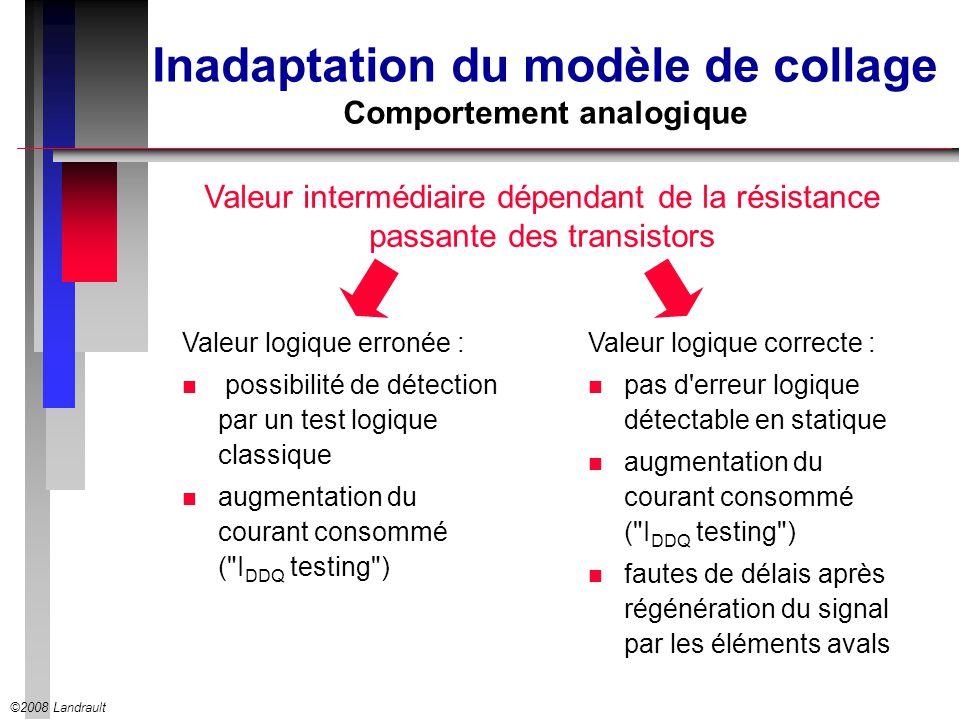 ©2008 Landrault Inadaptation du modèle de collage Comportement analogique Valeur intermédiaire dépendant de la résistance passante des transistors Val