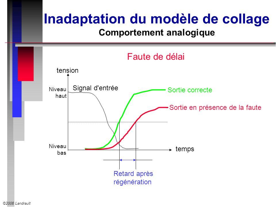 ©2008 Landrault Inadaptation du modèle de collage Comportement analogique Faute de délai tension temps Sortie correcte Sortie en présence de la faute