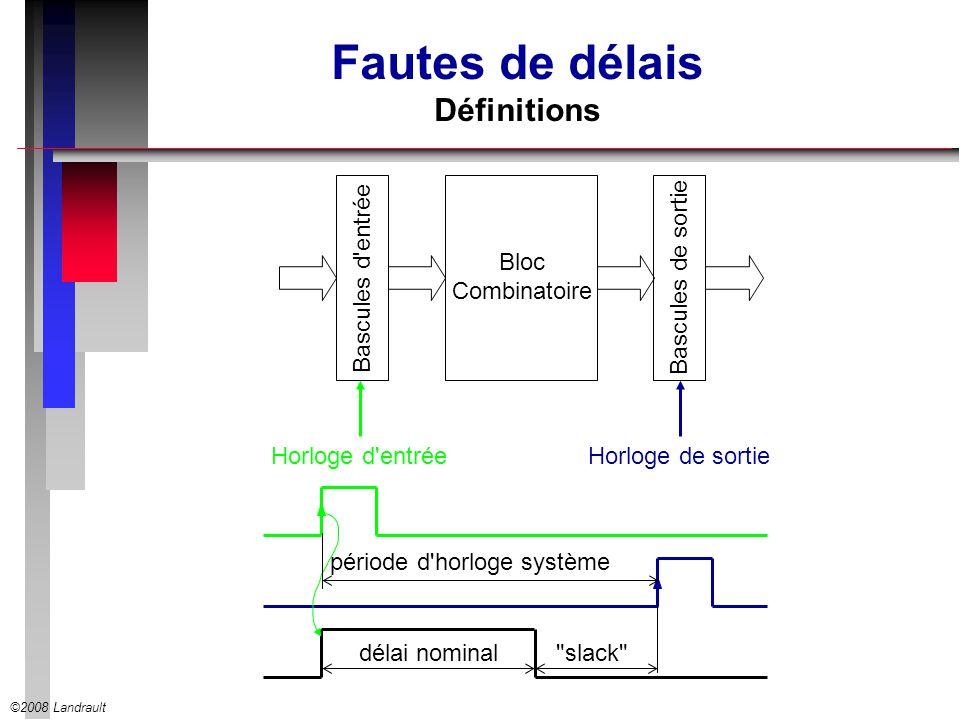 ©2008 Landrault Fautes de délais Définitions Bloc Combinatoire Bascules d'entrée Bascules de sortie Horloge d'entréeHorloge de sortie délai nominal pé