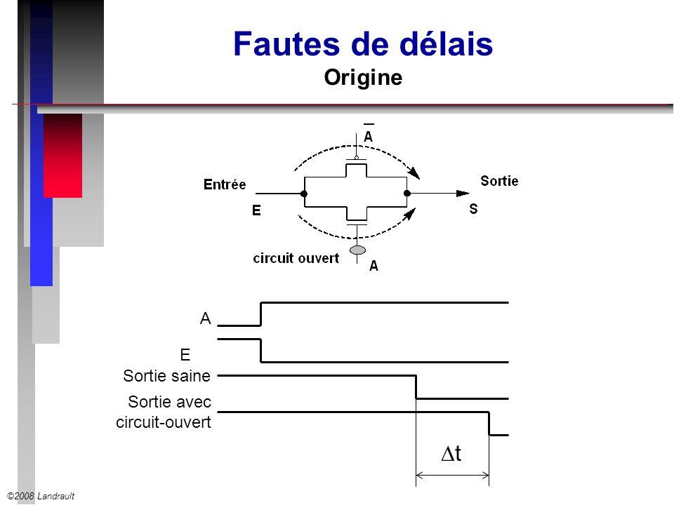©2008 Landrault Fautes de délais Origine A E Sortie saine Sortie avec circuit-ouvert t