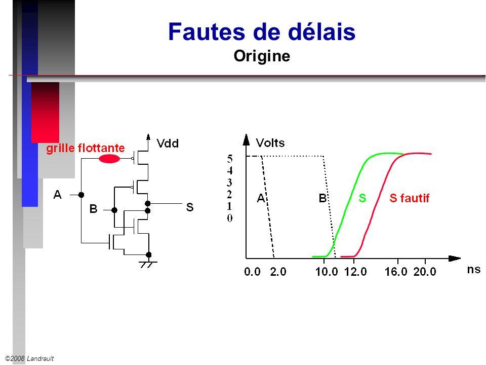 ©2008 Landrault Fautes de délais Origine