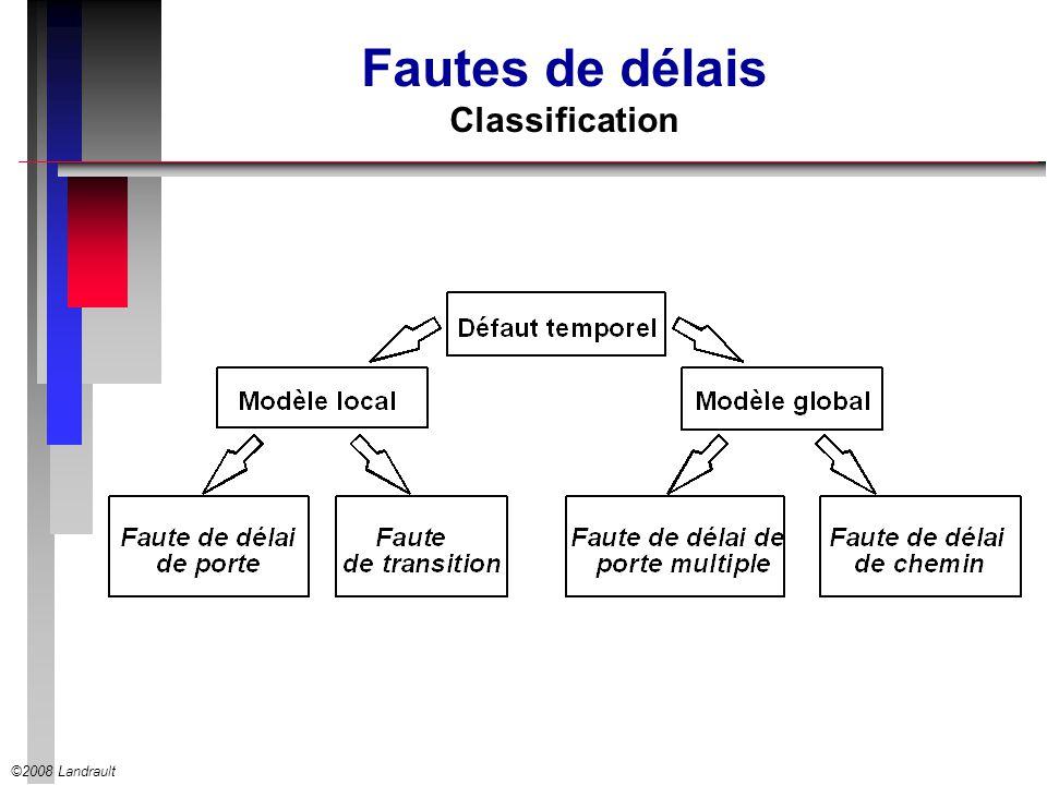 ©2008 Landrault Fautes de délais Classification