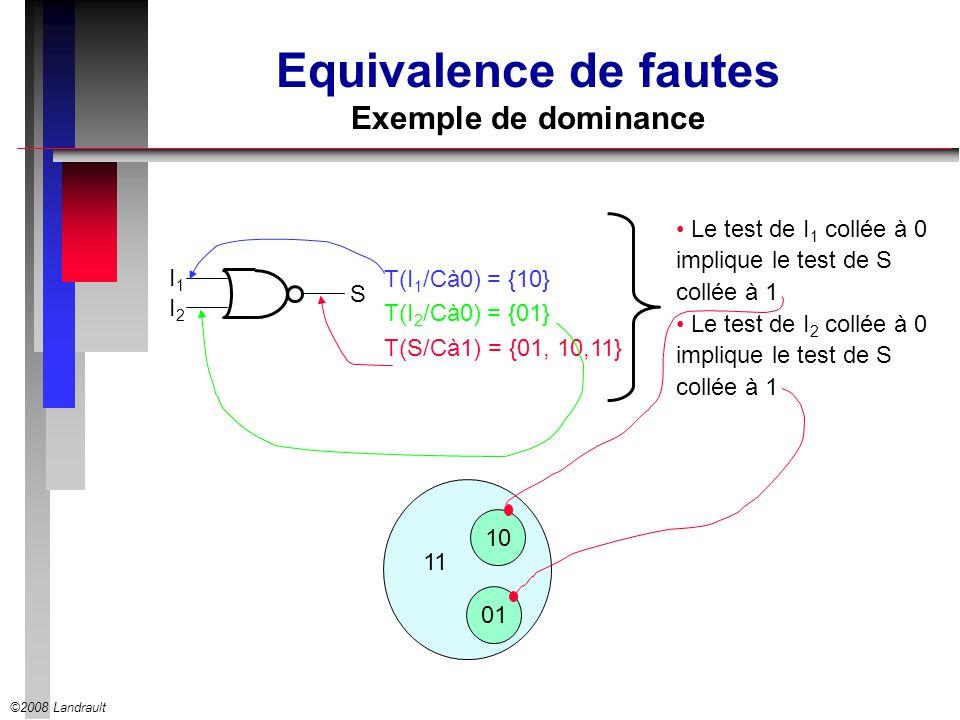 ©2008 Landrault Equivalence de fautes Exemple de dominance I1I1 I2I2 S T(I 1 /Cà0) = {10} T(I 2 /Cà0) = {01} T(S/Cà1) = {01, 10,11} Le test de I 1 collée à 0 implique le test de S collée à 1 Le test de I 2 collée à 0 implique le test de S collée à 1 10 01 11