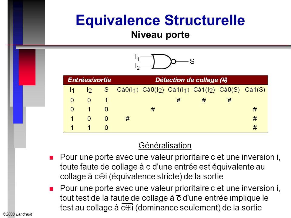 ©2008 Landrault Equivalence Structurelle Niveau porte Généralisation n Pour une porte avec une valeur prioritaire c et une inversion i, toute faute de collage à c d une entrée est équivalente au collage à c i (équivalence stricte) de la sortie n Pour une porte avec une valeur prioritaire c et une inversion i, tout test de la faute de collage à c d une entrée implique le test au collage à c i (dominance seulement) de la sortie I1I1 I2I2 S