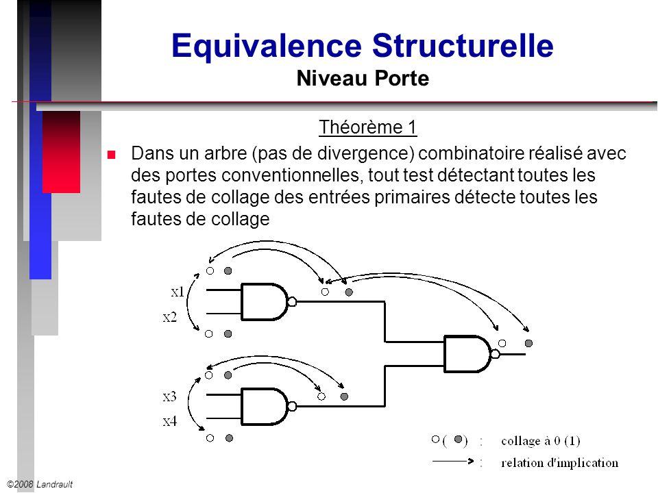 ©2008 Landrault Equivalence Structurelle Niveau Porte Théorème 1 n Dans un arbre (pas de divergence) combinatoire réalisé avec des portes conventionne
