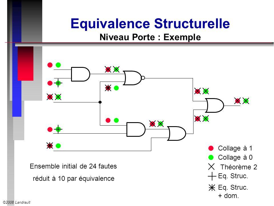 ©2008 Landrault Equivalence Structurelle Niveau Porte : Exemple Collage à 1 Collage à 0 Théorème 2 Eq. Struc. + dom. Ensemble initial de 24 fautes réd