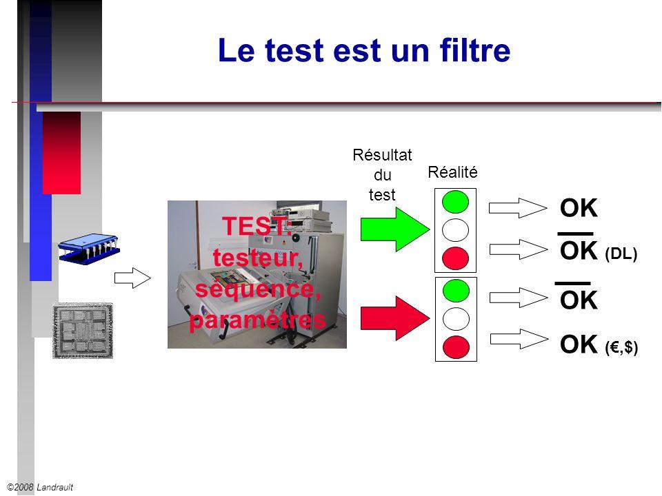 ©2008 Landrault Le test est un filtre TEST: testeur, séquence, paramètres OK (,$) OK (DL) OK Résultat du test Réalité