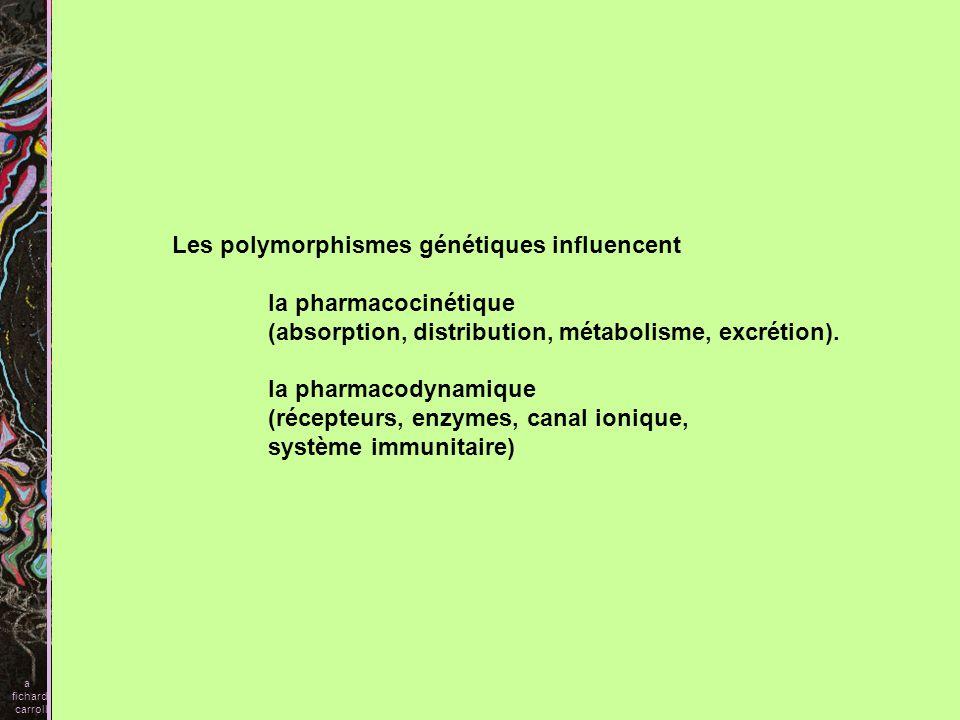 Les médicaments produisent des effets différents chez deux personnes atteintes de la même maladie.