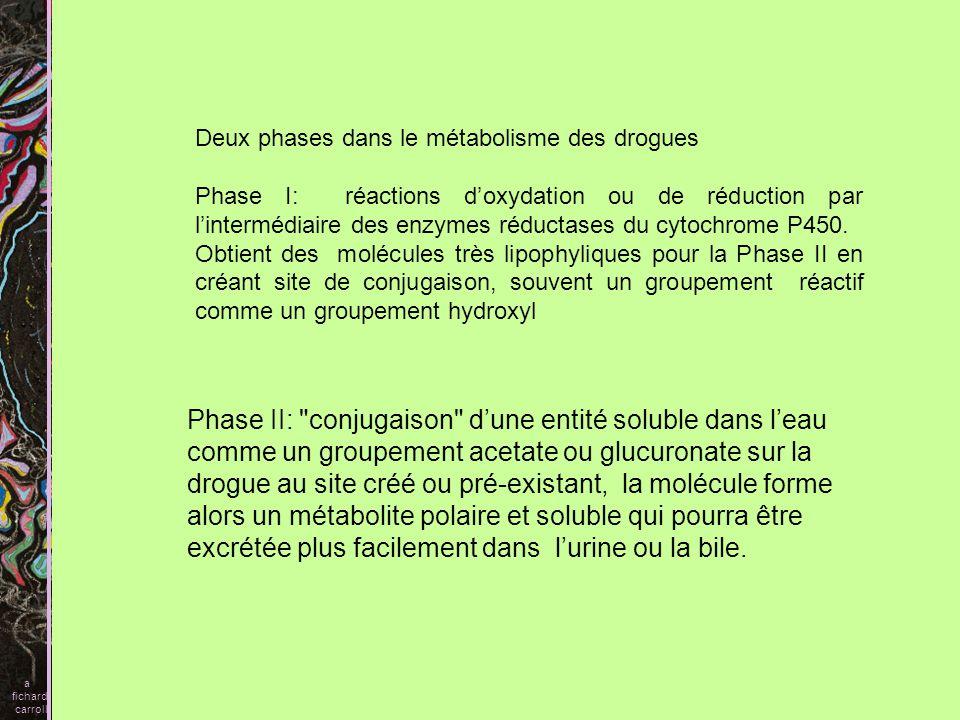 a fichard carroll Réaction non synthétiques Oxydation, réduction etc Conjugaison