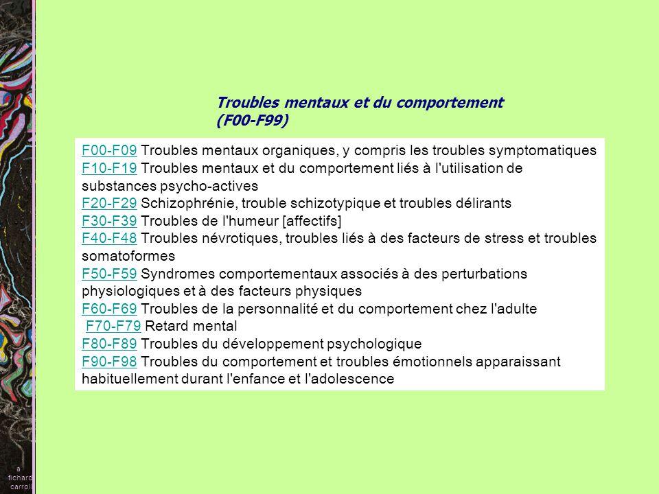 Troubles mentaux et du comportement (F00-F99) F00-F09F00-F09 Troubles mentaux organiques, y compris les troubles symptomatiques F10-F19F10-F19 Trouble