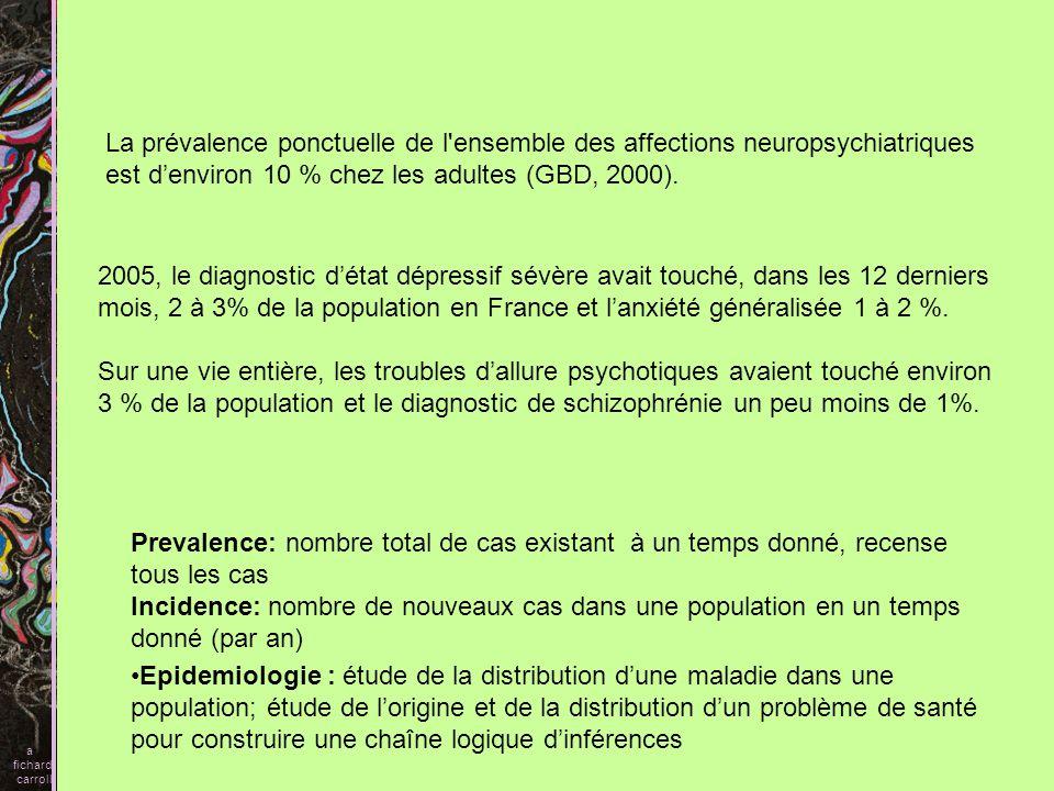 Les troubles mentaux ont un coût -pour lindividu -pour sa famille -pour la société a fichard carroll Les pathologies psychiatriques: 1 er rang des causes médicales à lorigine dune attribution de pension dinvalidité en 2006, 2ème cause médicale darrêt de travail 4ème cause daffection de longue durée en 2004.