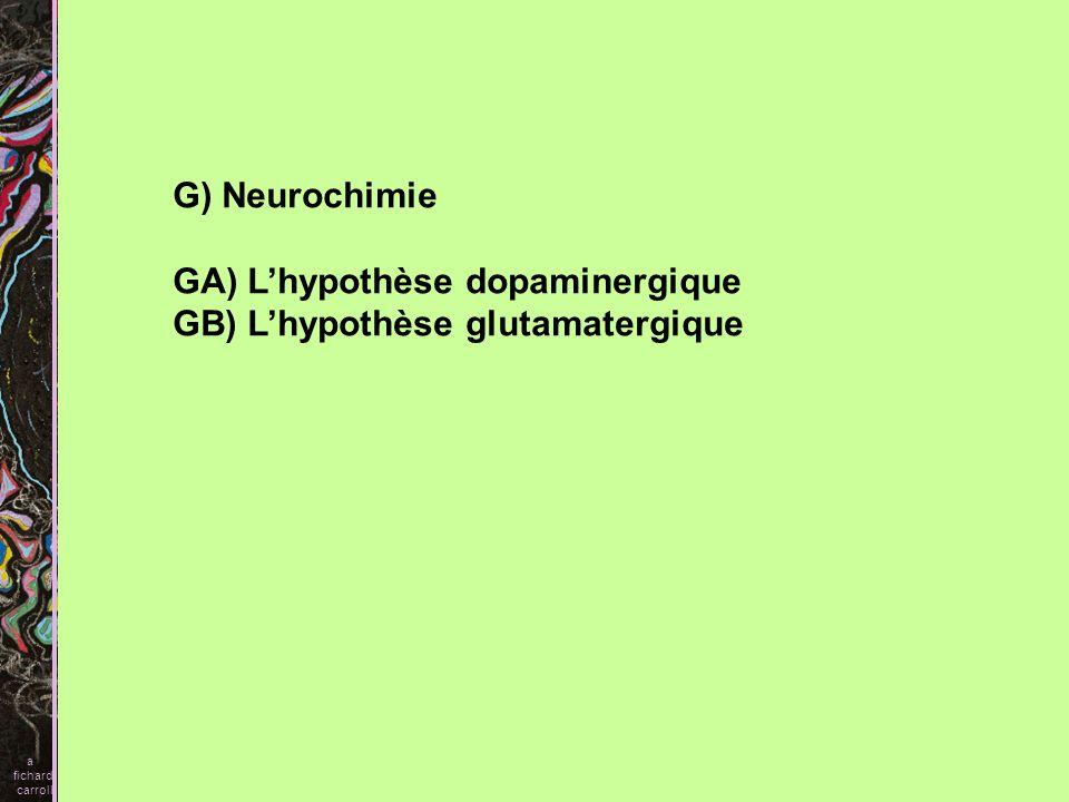A)Système nigro-striatal Substance noire vers ganglion de La base: mouvement B) Système mésolimbique Tegmentum vers noyau Accumbens (système limbique) Comportement, Hallucinations C) Système méso-cortical Tegmentum vers cortex limbique Symptômes + et - Aspects cognitifs D) Hypothalamus-hypophyse prolactine a fichard carroll