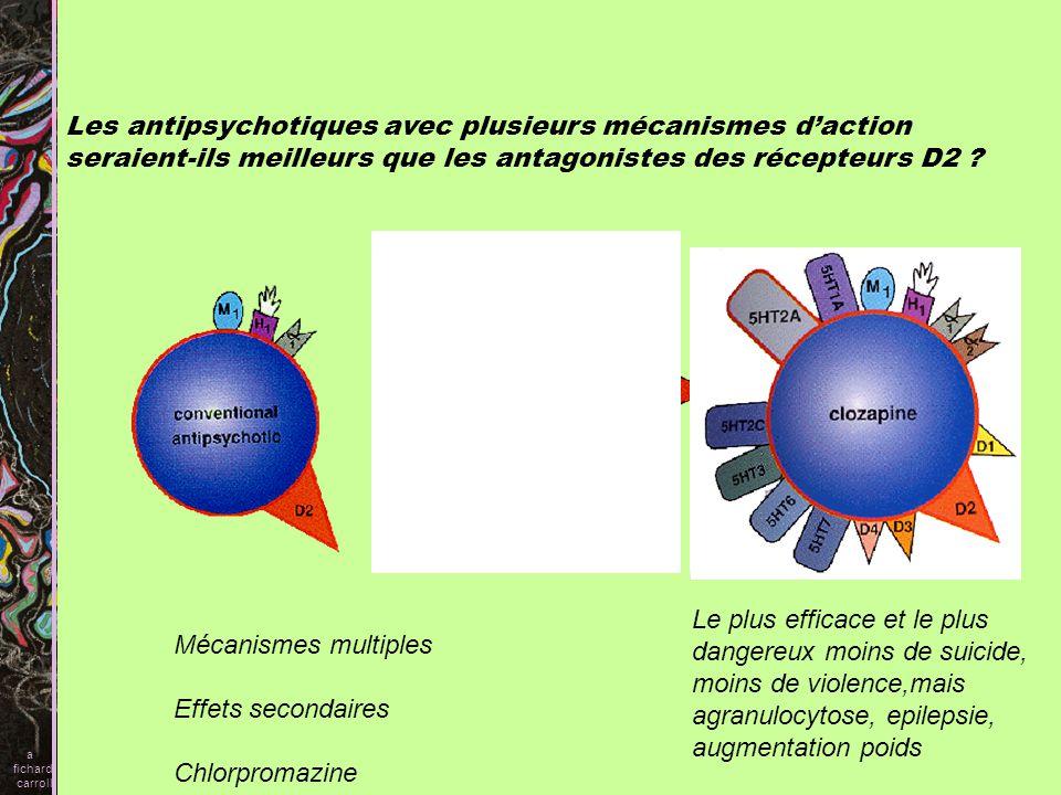Les antipsychotiques avec plusieurs mécanismes daction seraient-ils meilleurs que les antagonistes des récepteurs D2 ? Le plus efficace et le plus dan