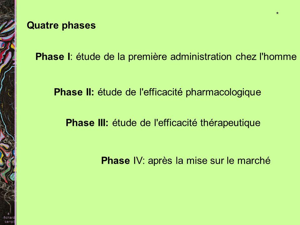 Méthodologie des essais -Les essais doivent inclure un groupe témoin recevant un traitement de référence ou un placebo Dans certains cas, le patient est pris comme son propre témoin: il reçoit successivement dans un ordre tiré au sort les deux traitements à comparer.
