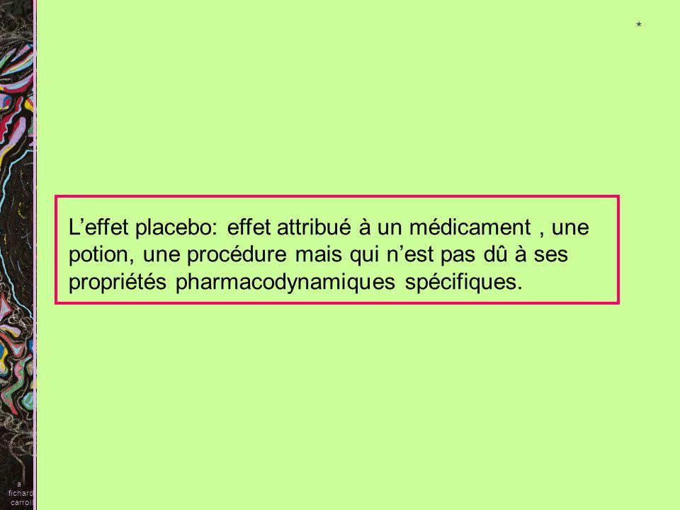 Efficacité du placebo: Lefficacité moyenne du placebo se situerait autour de 30%.