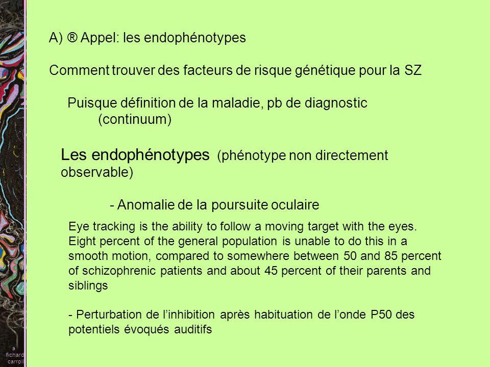 A)® Appel: les endophénotypes Comment trouver des facteurs de risque génétique pour la SZ Puisque définition de la maladie, pb de diagnostic (continuu