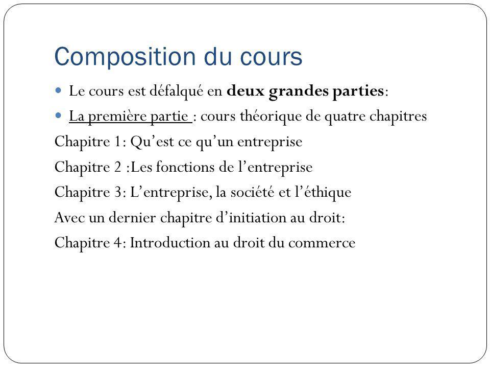 Composition du cours Le cours est défalqué en deux grandes parties: La première partie : cours théorique de quatre chapitres Chapitre 1: Quest ce quun