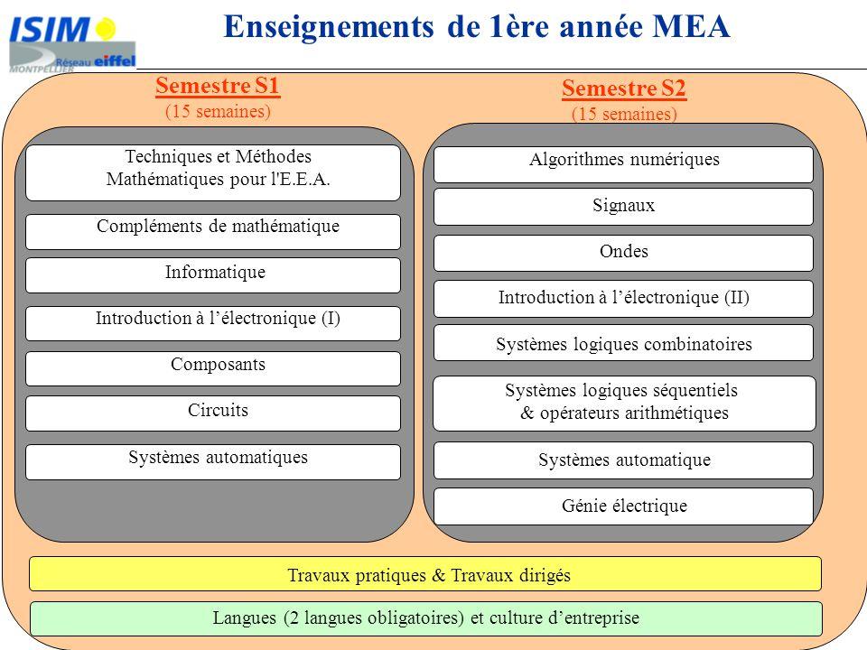 Langues (2 langues obligatoires) et culture dentreprise Semestre S1 (15 semaines) Techniques et Méthodes Mathématiques pour l'E.E.A. Compléments de ma