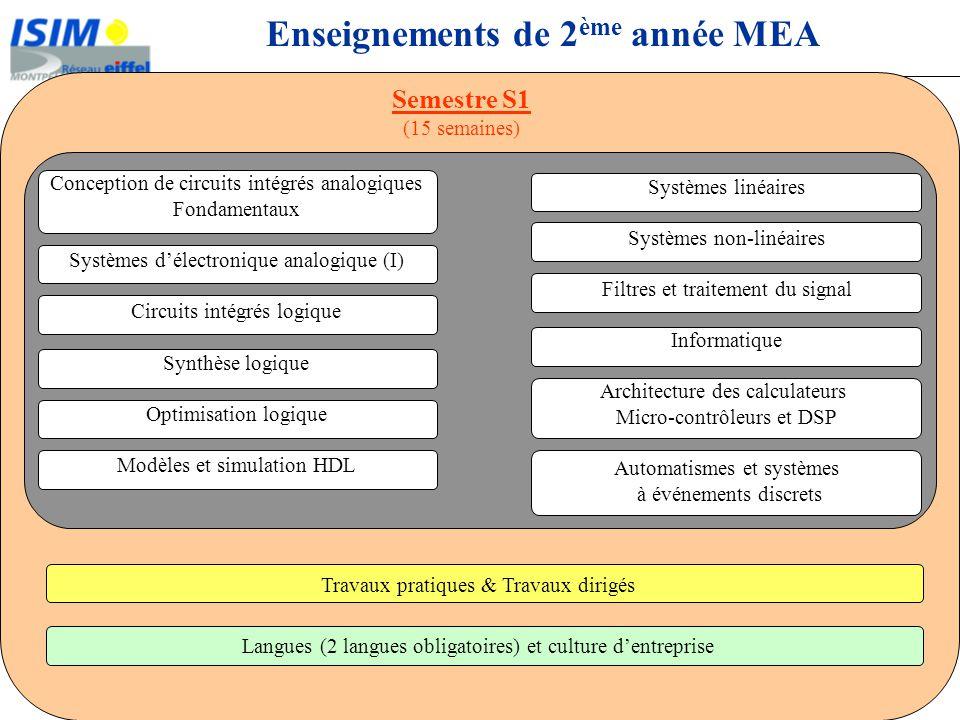 Langues (2 langues obligatoires) et culture dentreprise Conception de circuits intégrés analogiques Fondamentaux Systèmes délectronique analogique (I)